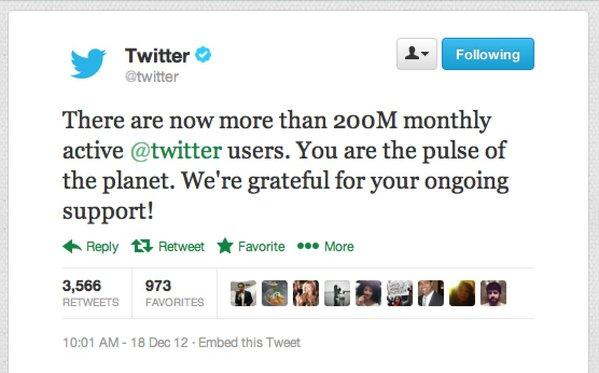 Twitter 200 Milyon Kullanıcıya Ulaştı